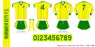 Norwich City 1981–1983