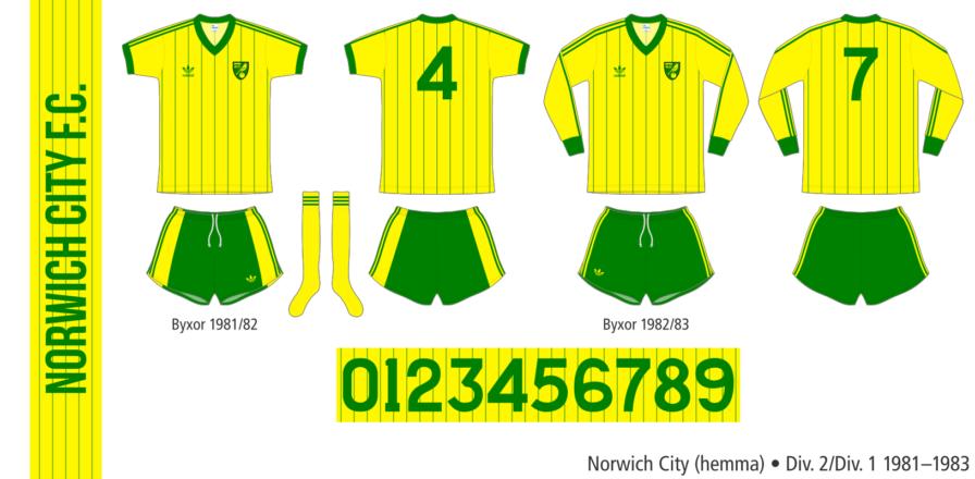 Norwich City 1981–1983 (hemma)
