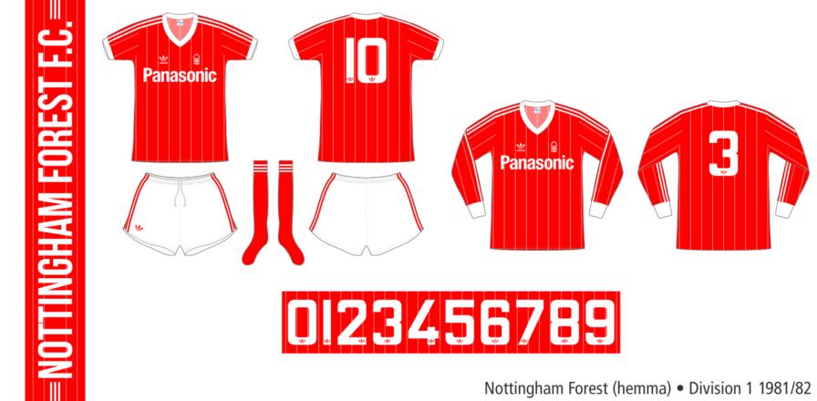 Nottingham Forest 1981/82 (hemma)