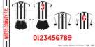 Notts County 1981–1983