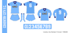 Coventry City 1983/84