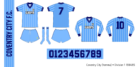 Coventry City 1984/85