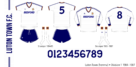 Luton Town 1984–1987