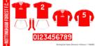 Nottingham Forest 1984/85